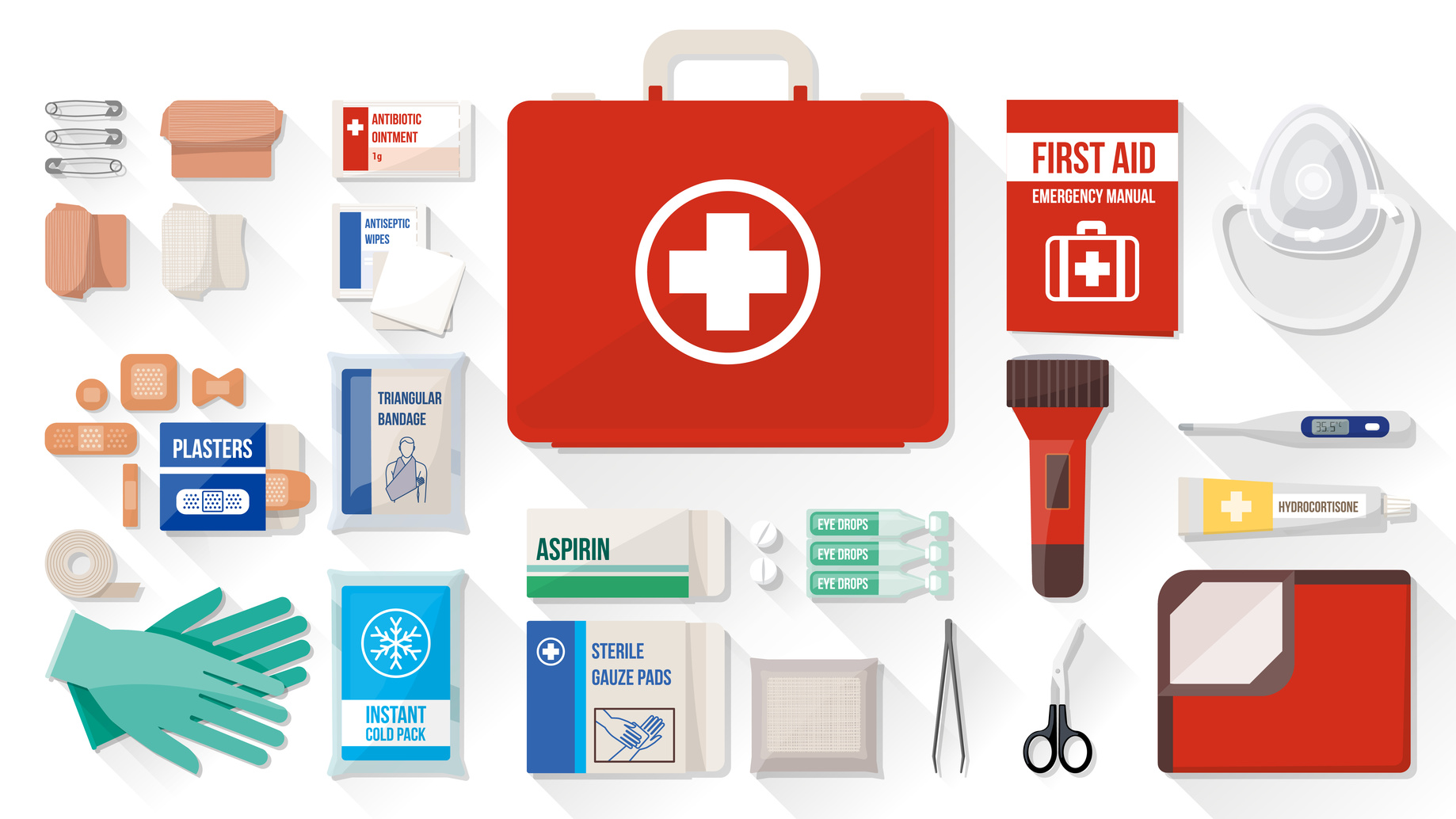 Q what items would i need for a well stocked first aid kit q what items would i need for a well stocked first aid kit publicscrutiny Image collections